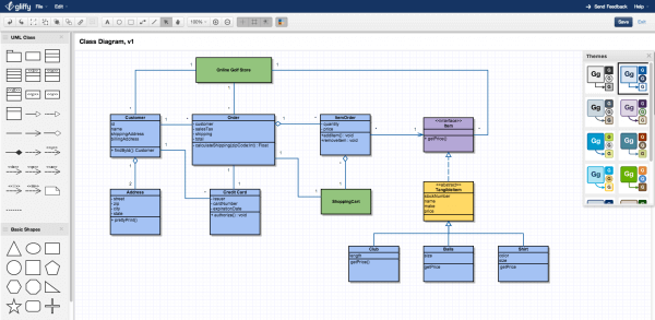 gliffy process mapping tool