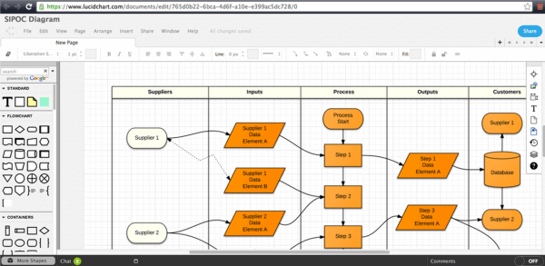 Process Mapping - Top 5 Tools for Beginners - Sage UK