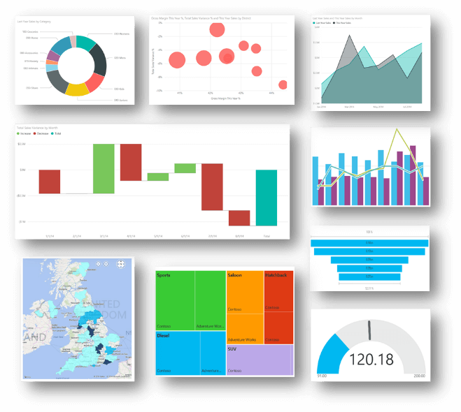 power bi dashboards