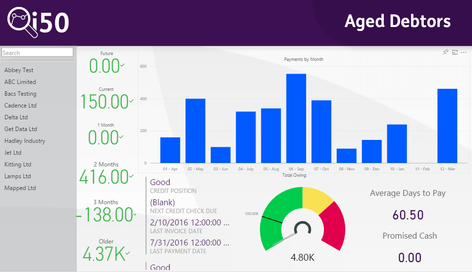 Aged Debt - Sage 50 Power BI