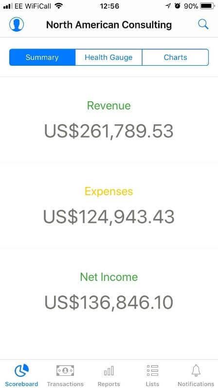 Sage Live App Business Scoreboard