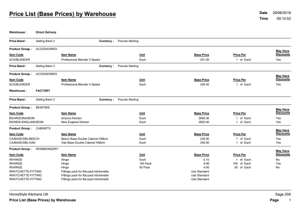 Price List by Warehouse
