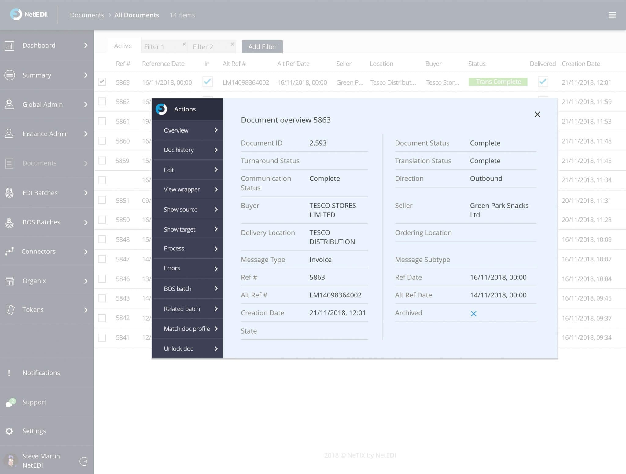 NetEDI Dashboard Screenshot