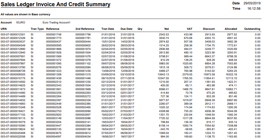 Sales Ledger Invoice and Credit Summary