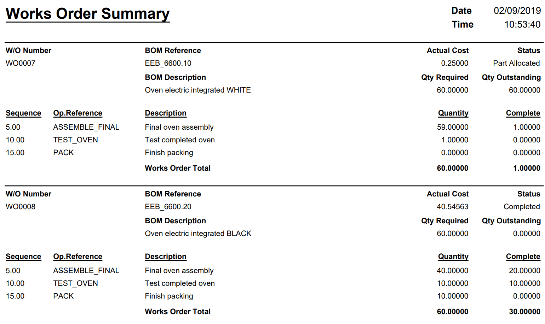 Works Order Summary