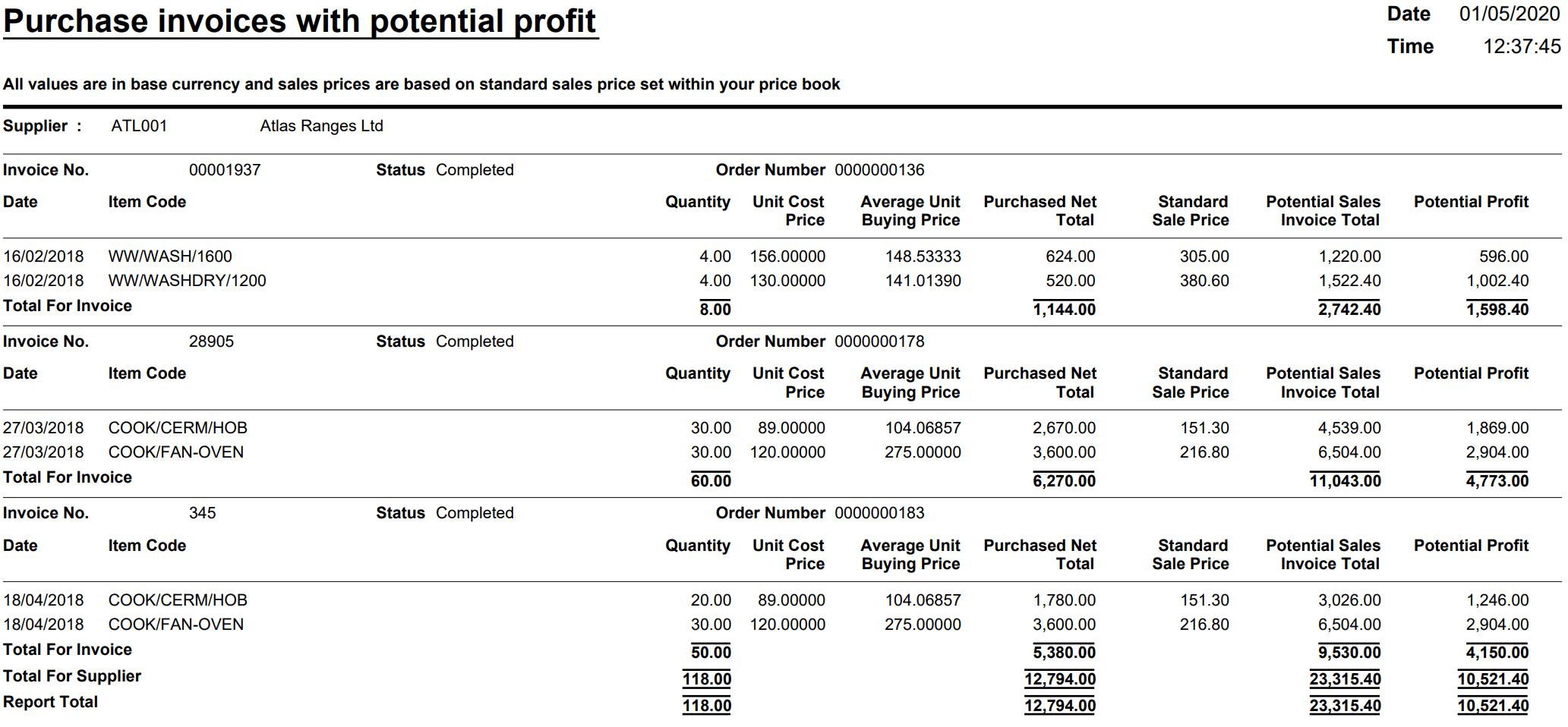 POP Potential Profit by Invoice Report